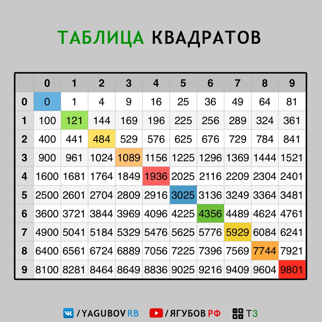 Рефераты тесты по егэ и гиа рейтинг российских вузов